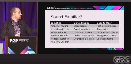 Source: GDC