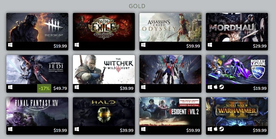 Steam's gold ranked games of 2019
